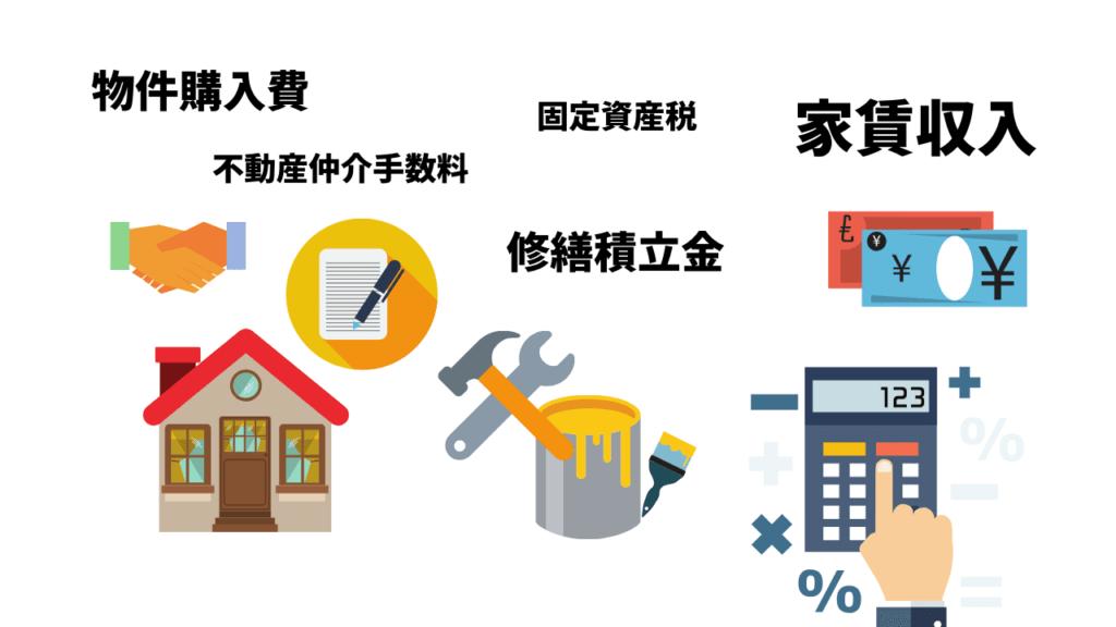 不動産投資に関わる収益と経費のイラスト