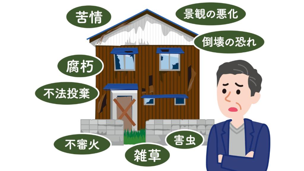 空き家のリスクを説明するイラスト